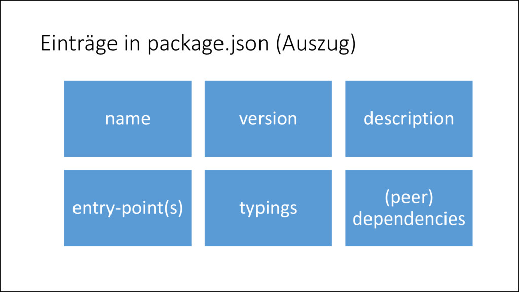 Einträge in package.json (Auszug) name version ...
