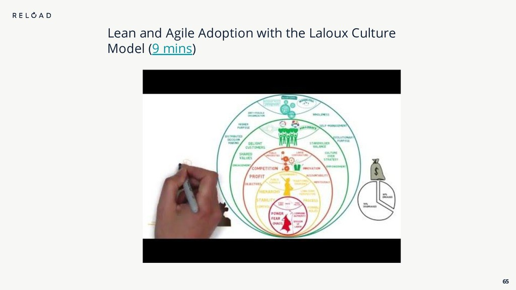 Lean and Agile Adoption with the Laloux Culture...