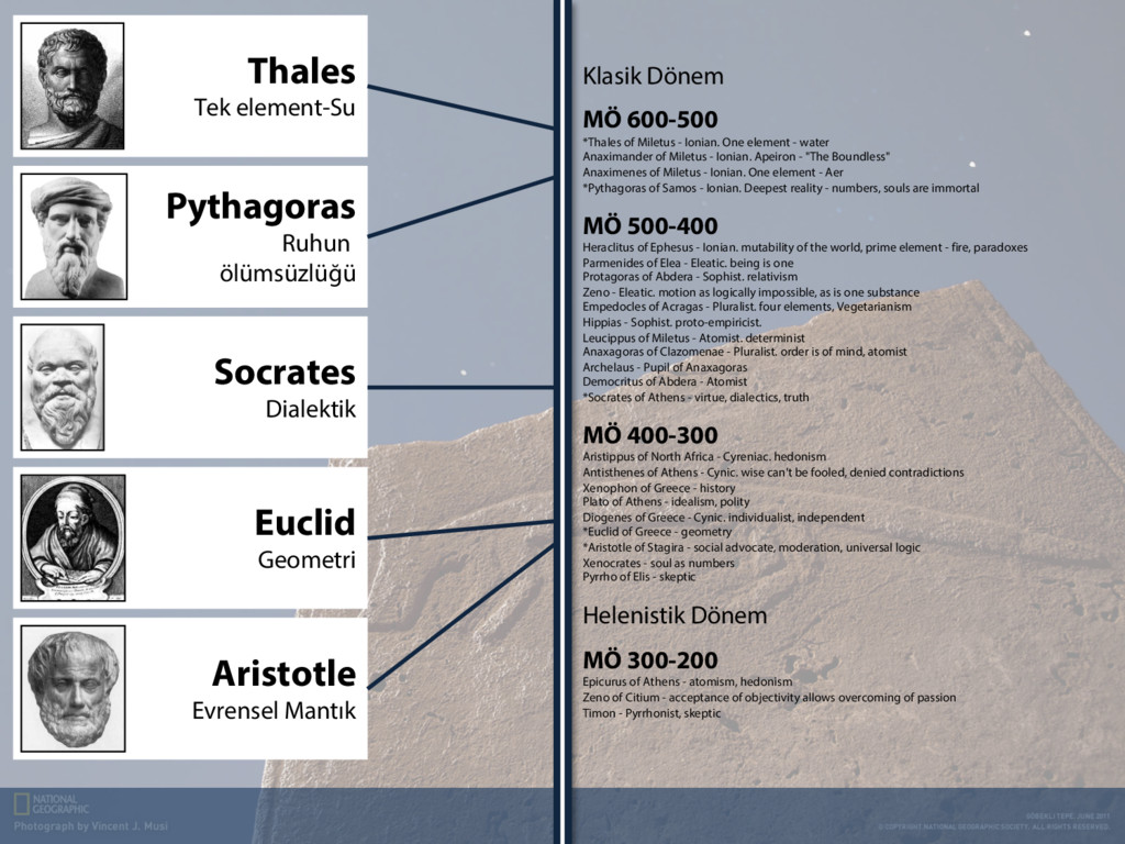 12 Klasik Dönem MÖ 600-500 *Thales of Miletus -...