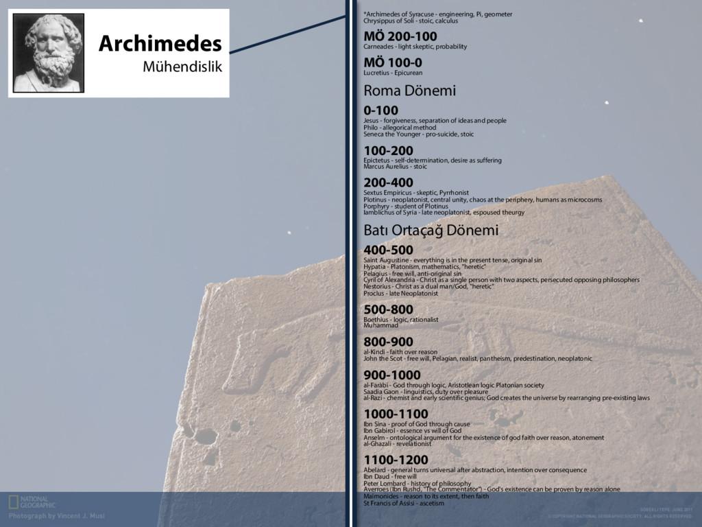 *Archimedes of Syracuse - engineering, Pi, geom...