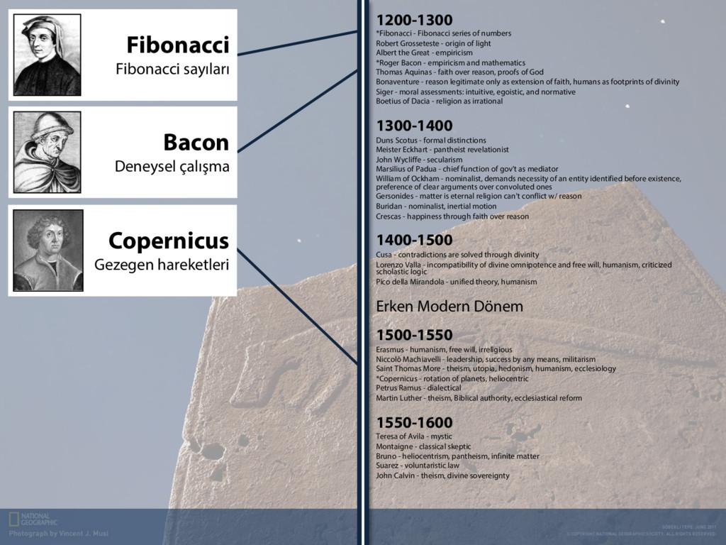 1200-1300 *Fibonacci - Fibonacci series of numb...