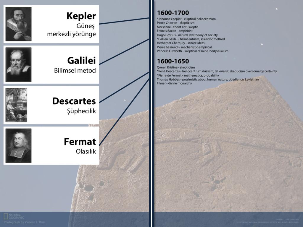 1600-1700 *Johannes Kepler - elliptical helioce...