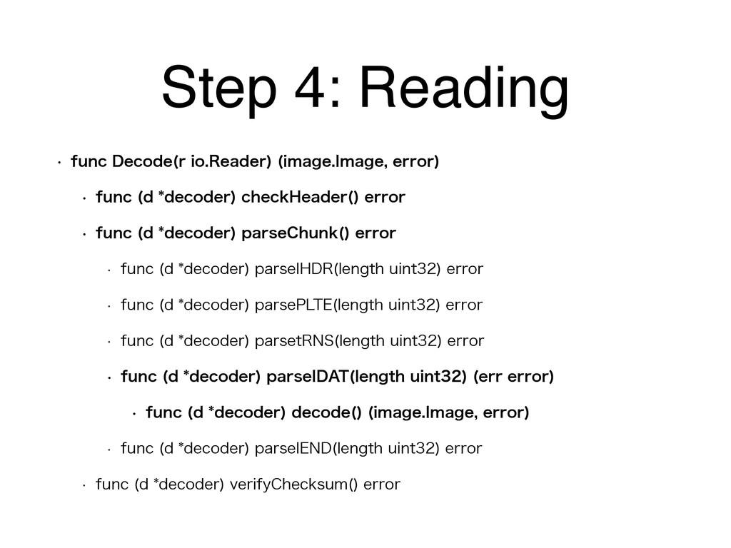 Step 4: Reading w GVOD%FDPEF SJP3FBEFS  JNB...