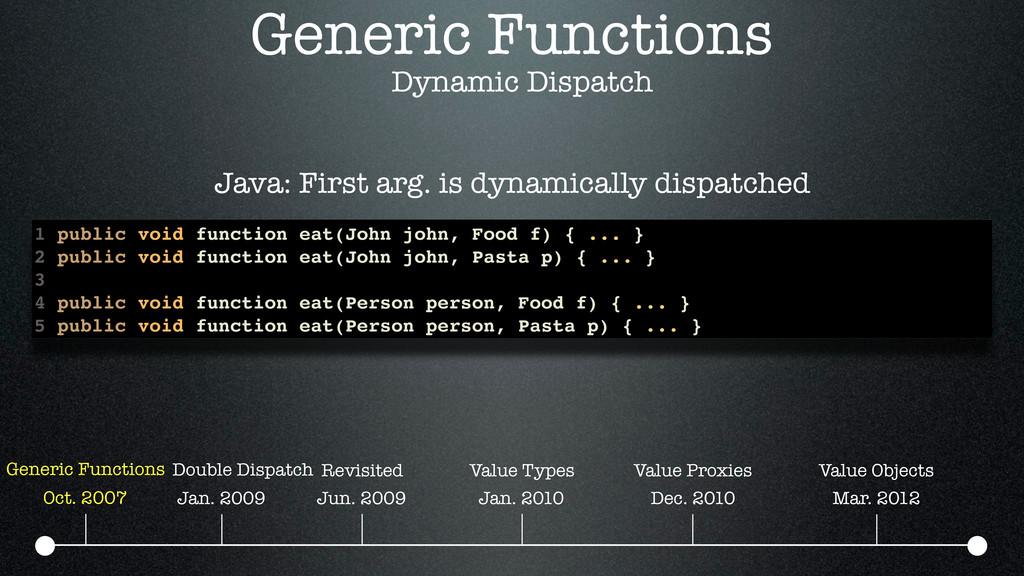 Generic Functions Oct. 2007 Jan. 2009 Jun. 2009...