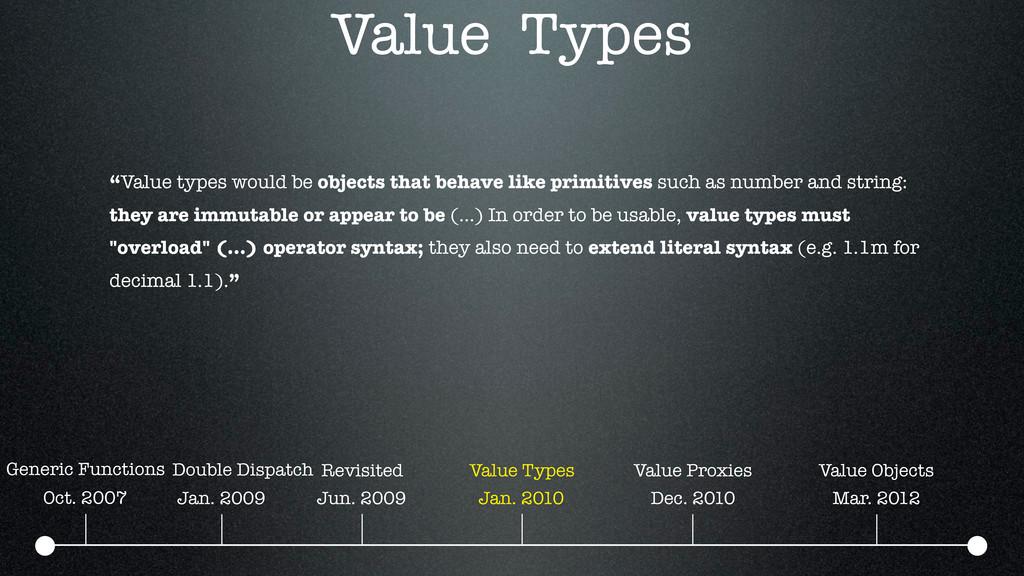 Value Types Oct. 2007 Jan. 2009 Jun. 2009 Jan. ...