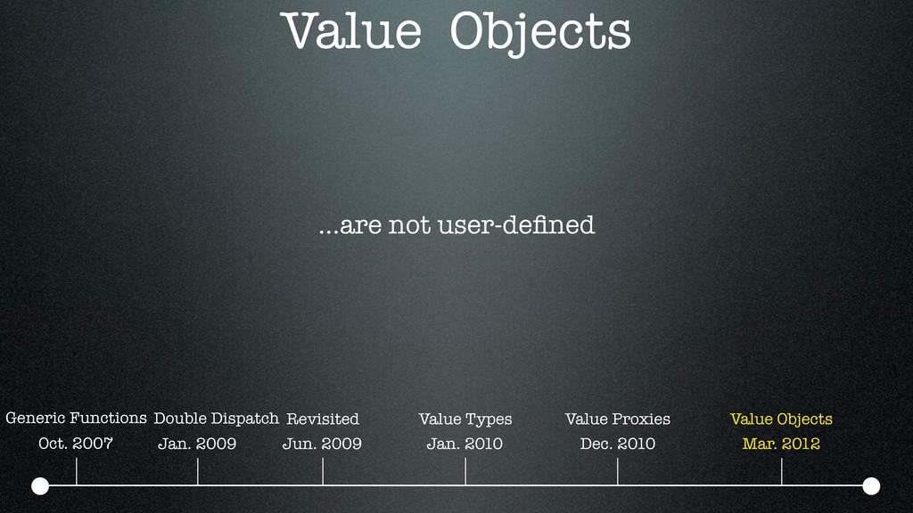 Value Objects Oct. 2007 Jan. 2009 Jun. 2009 Jan...