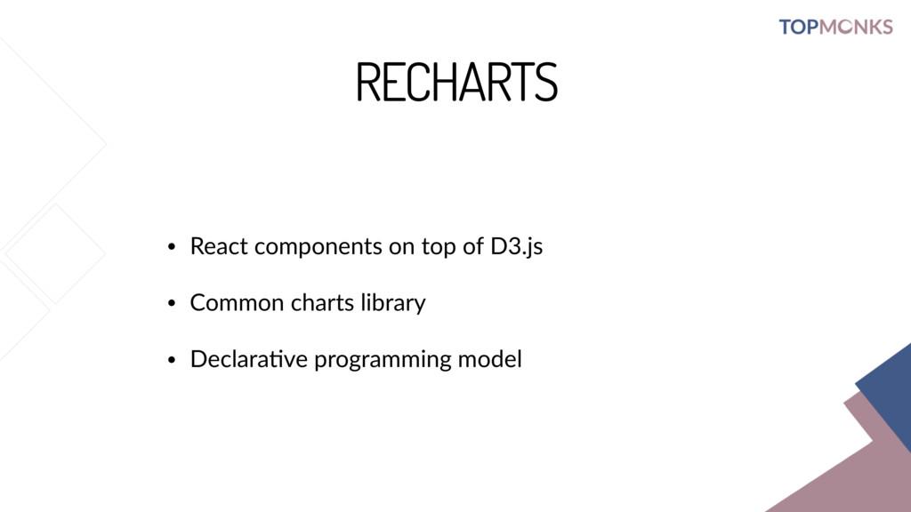 RECHARTS • React components on top of D3.js • C...