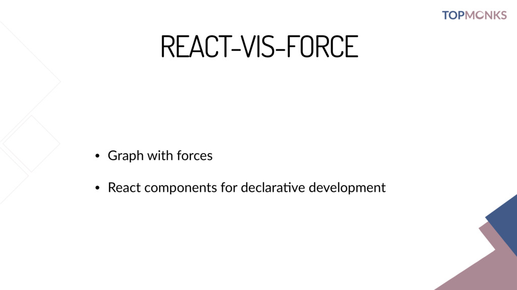 REACT-VIS-FORCE • Graph with forces • React com...
