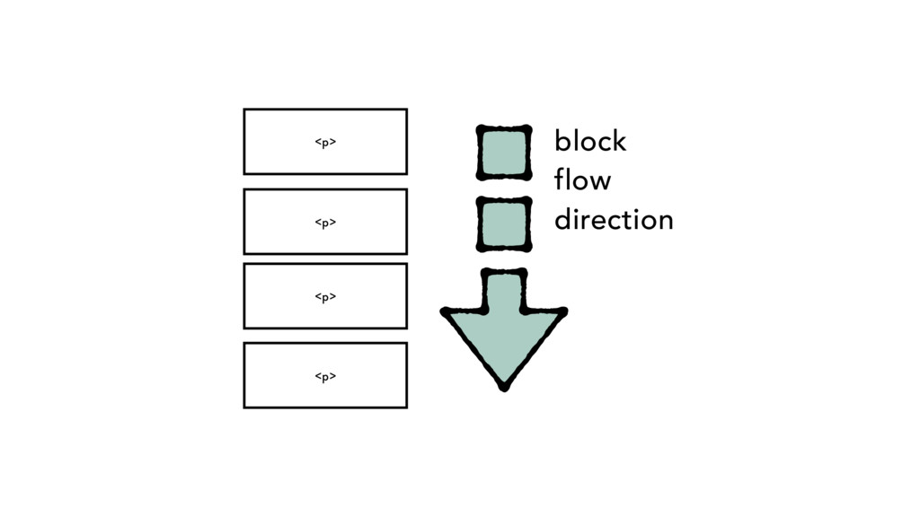 <p> <p> <p> <p> block flow direction