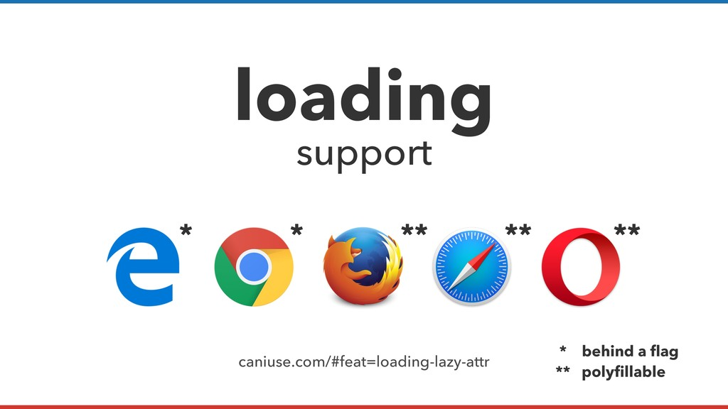 loading support caniuse.com/#feat=loading-lazy-...