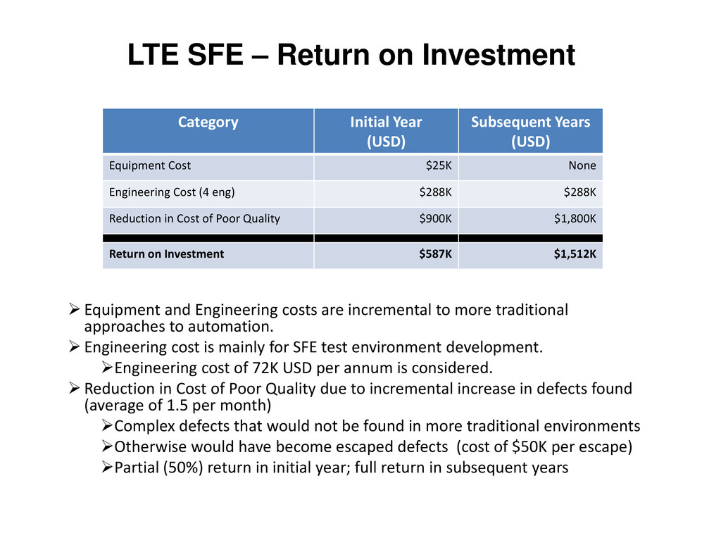 LTE SFE – Return on Investment Category Initial...
