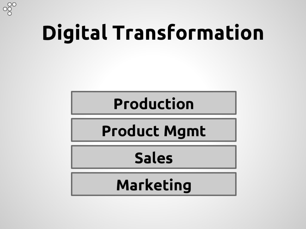 Digital Transformation Production Product Mgmt ...