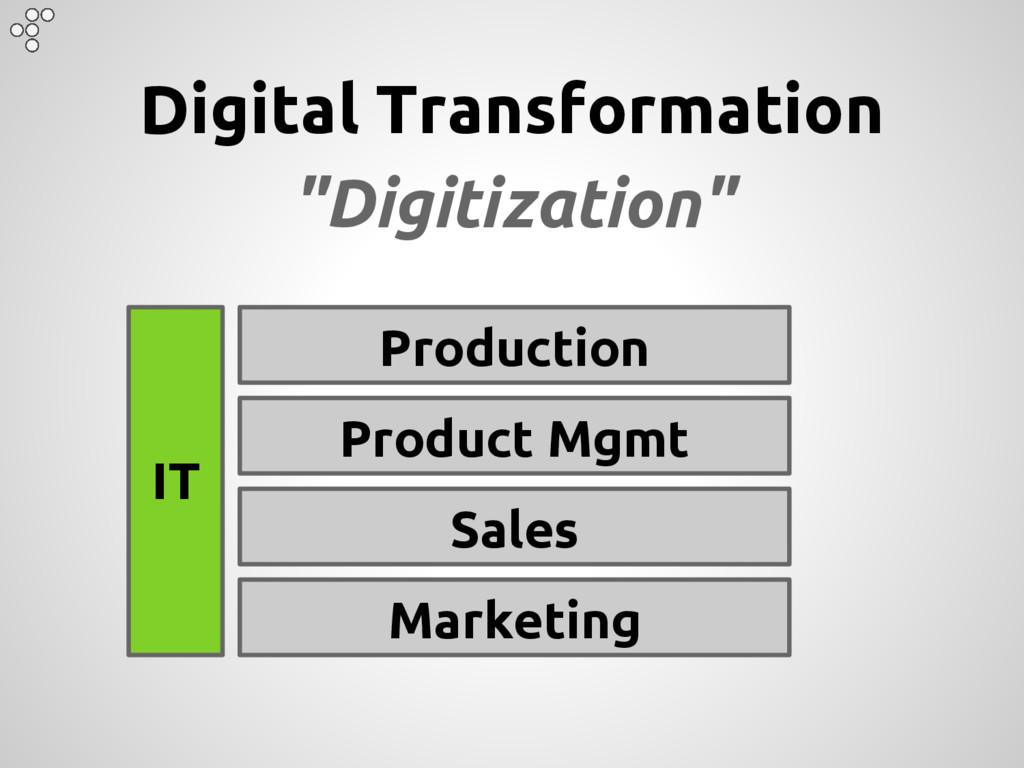 "Digital Transformation ""Digitization"" Productio..."
