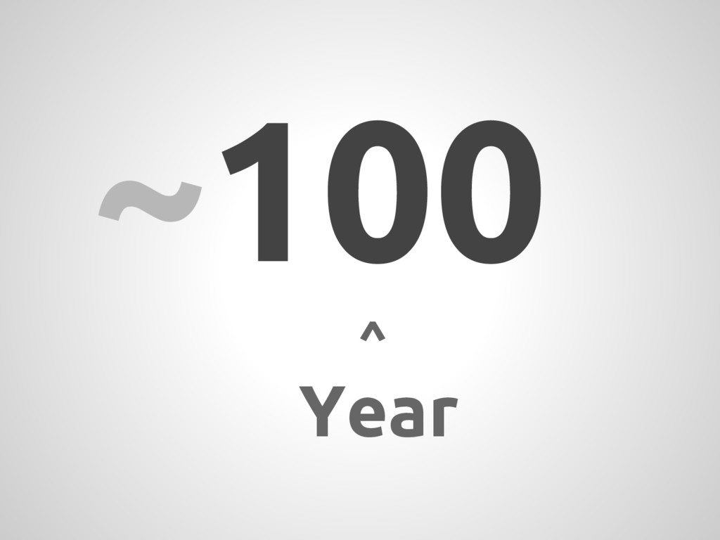 ~100 ^ Year