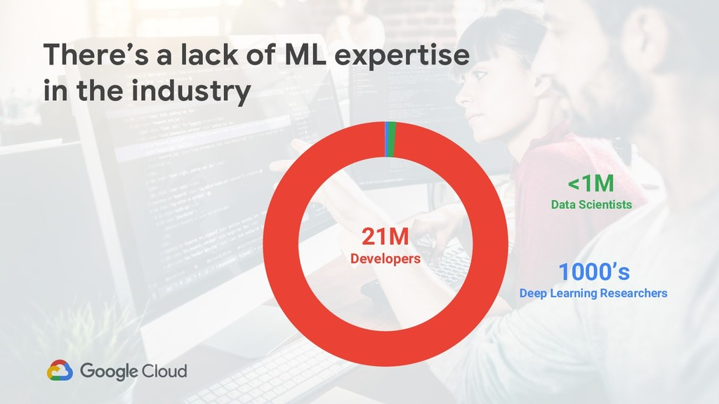 There's a lack of ML expertise in the industry ...