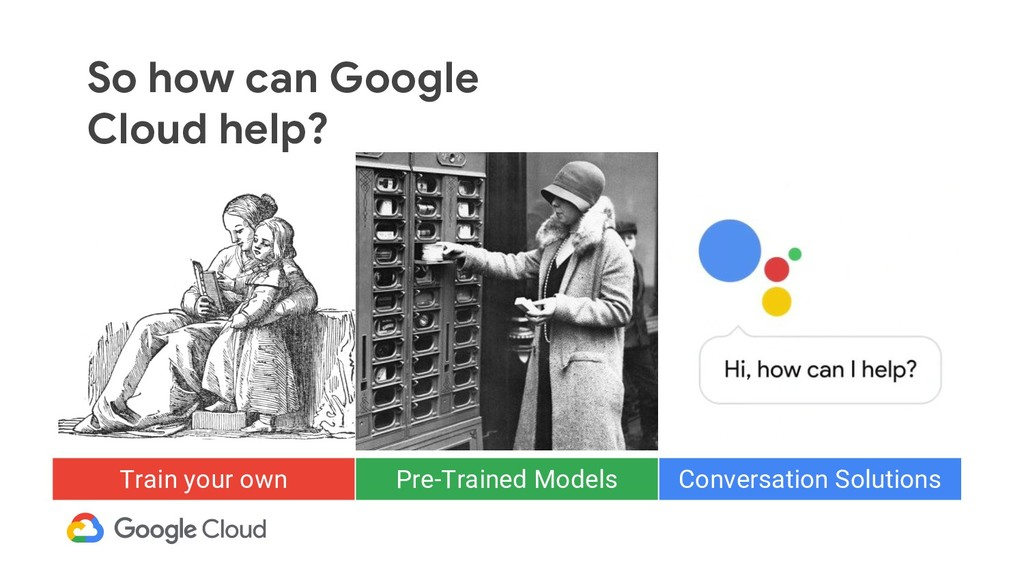 So how can Google Cloud help? Pre-Trained Model...