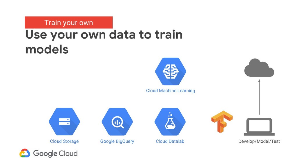 Train your own: Use your own data to train mode...