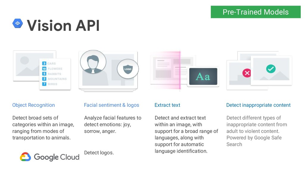Vision API Detect broad sets of categories with...