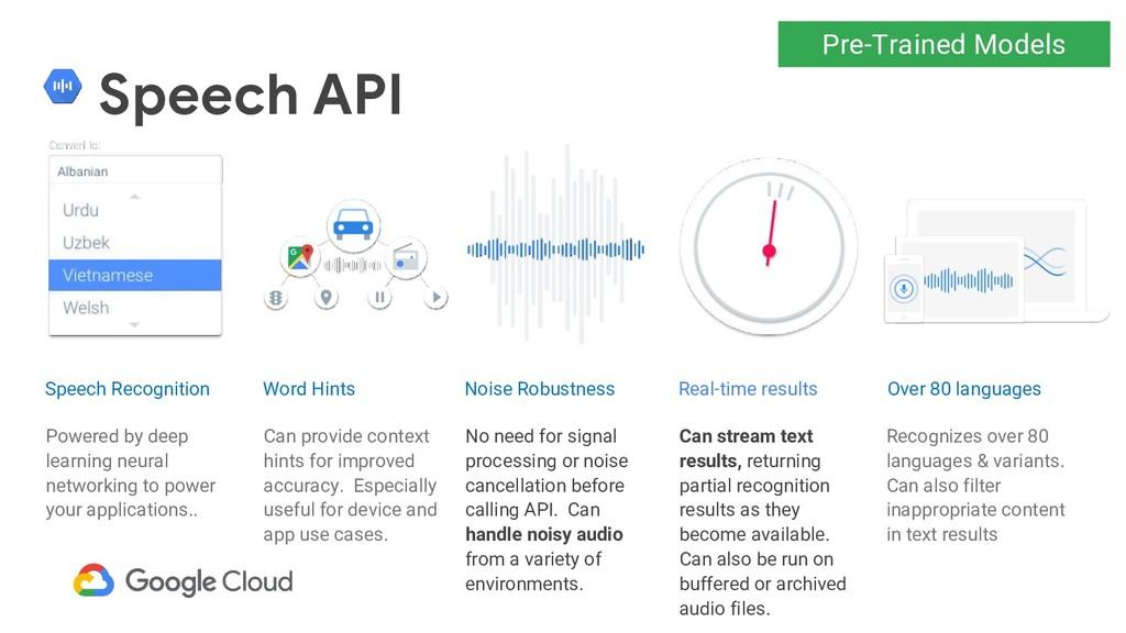 Speech API Powered by deep learning neural netw...