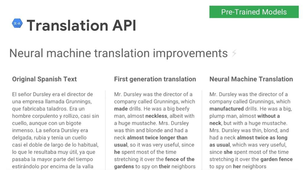 Translation API Pre-Trained Models