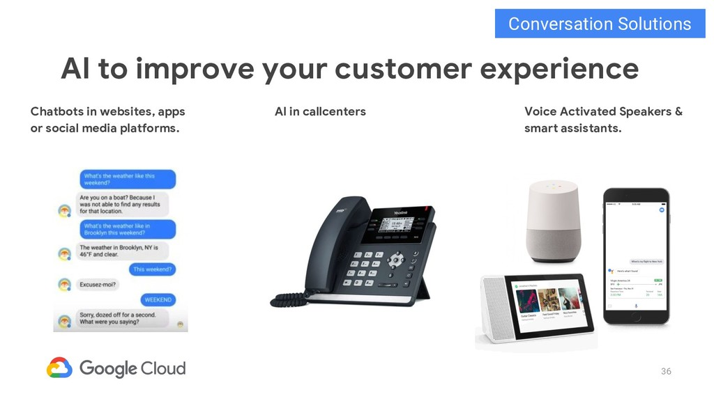 36 AI to improve your customer experience Voice...