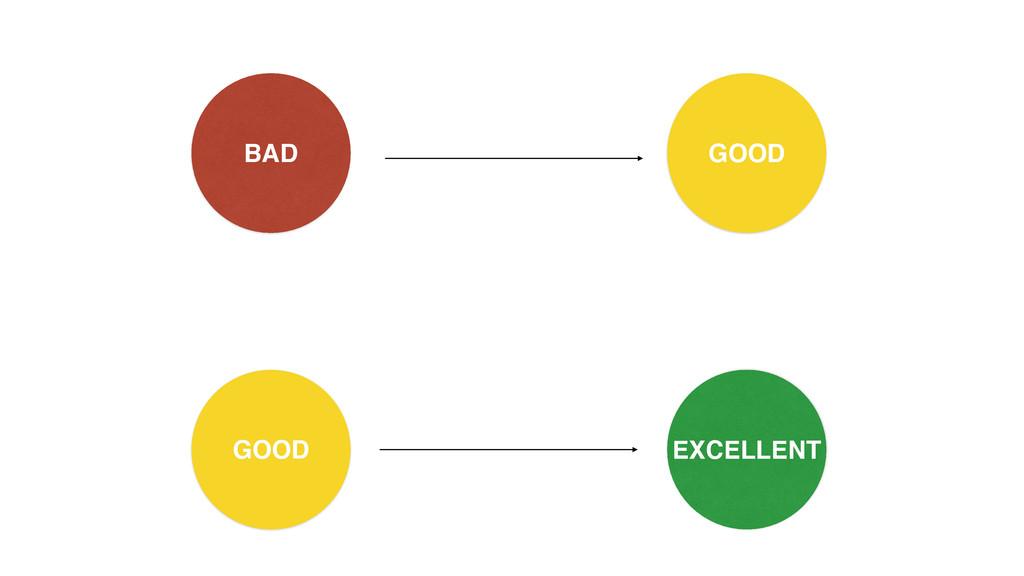 BAD GOOD GOOD EXCELLENT