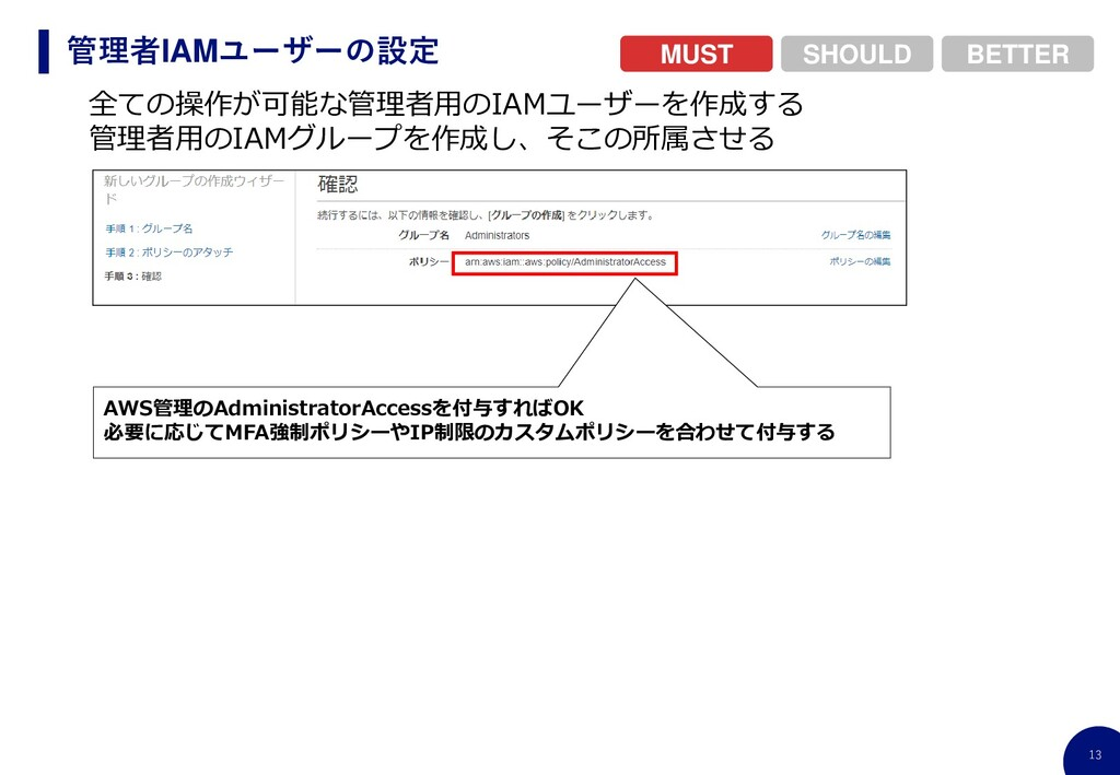 13 管理者IAMユーザーの設定 全ての操作が可能な管理者用のIAMユーザーを作成する 管理者...