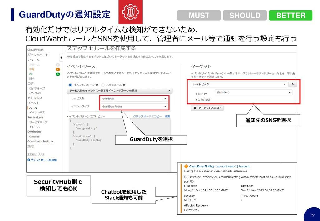 22 GuardDutyの通知設定 有効化だけではリアルタイムな検知ができないため、 Clou...