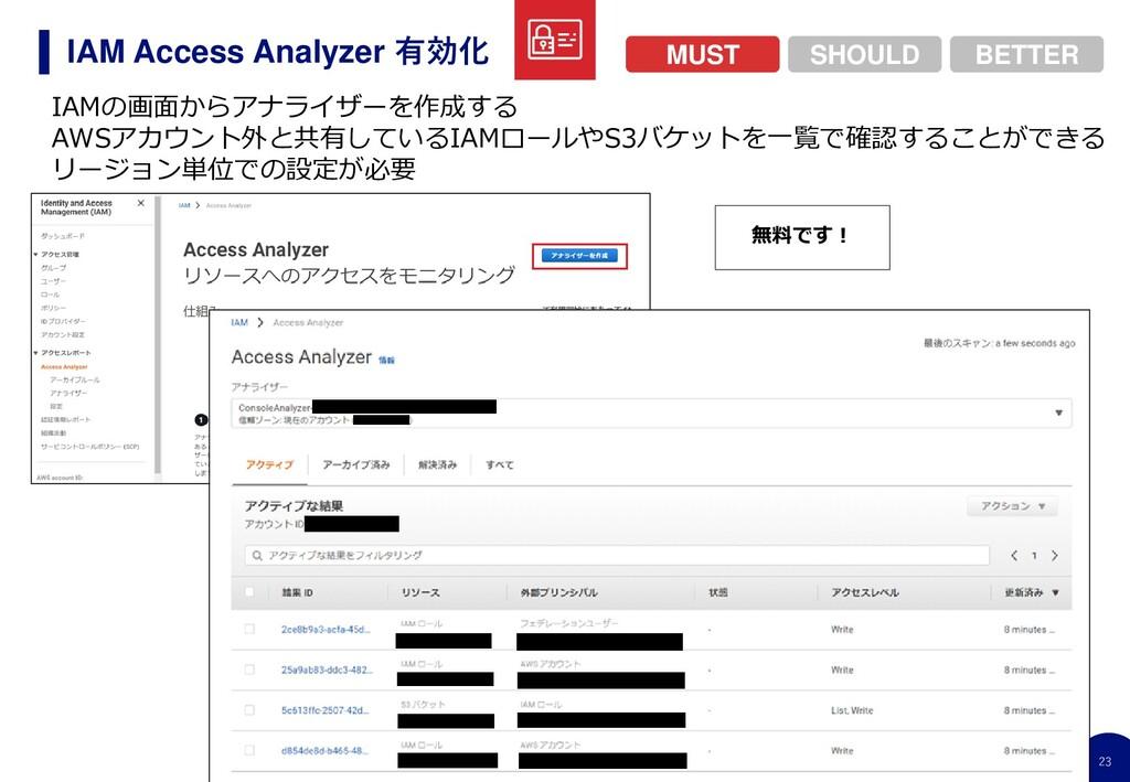 23 IAM Access Analyzer 有効化 IAMの画面からアナライザーを作成する ...
