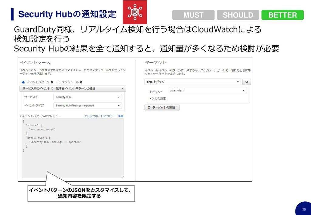 25 Security Hubの通知設定 GuardDuty同様、リアルタイム検知を行う場合は...