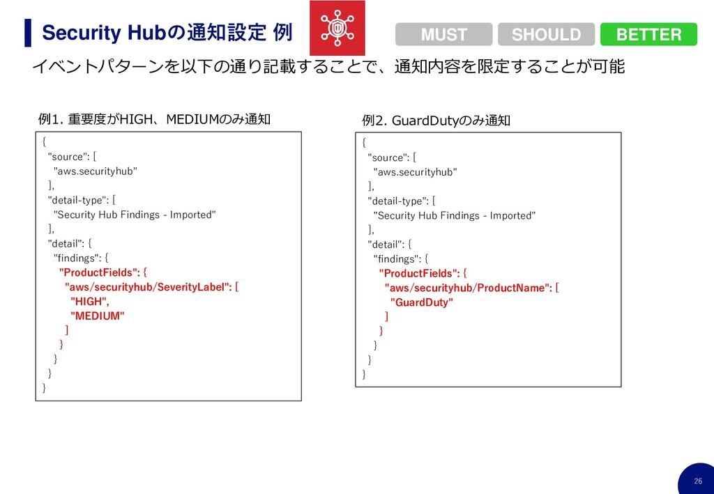 26 Security Hubの通知設定 例 イベントパターンを以下の通り記載することで、通知...