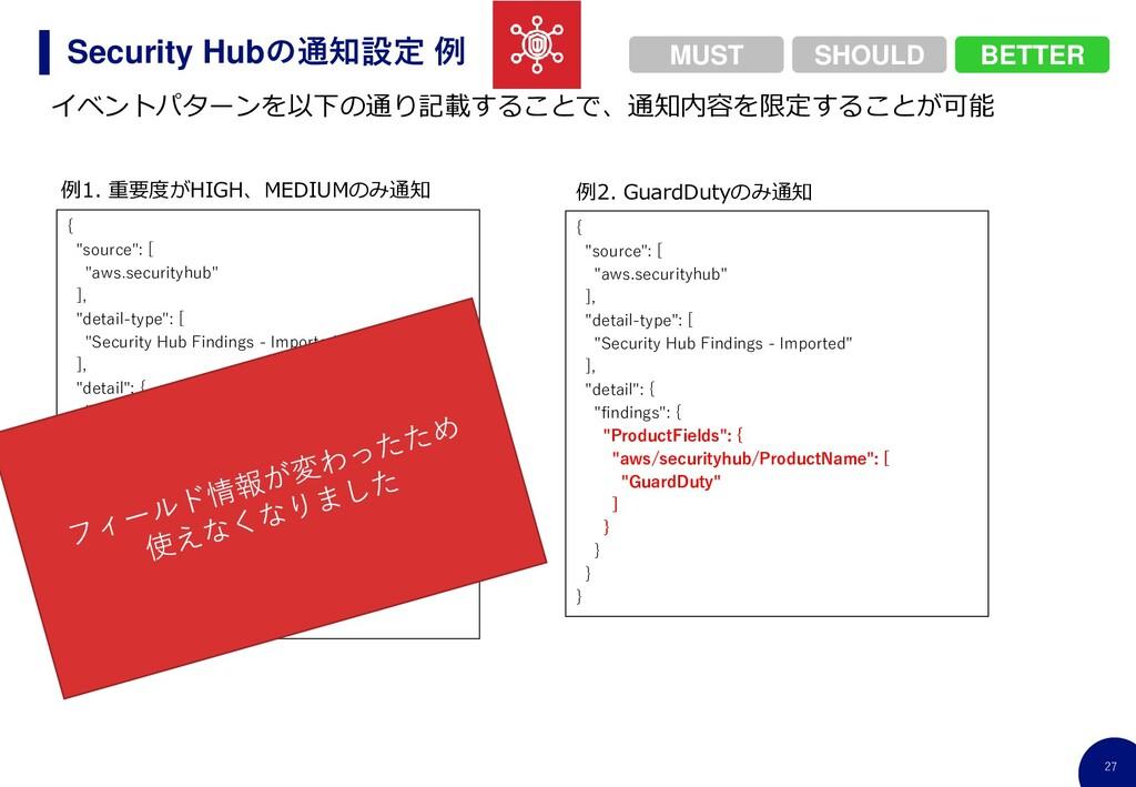 27 Security Hubの通知設定 例 イベントパターンを以下の通り記載することで、通知...