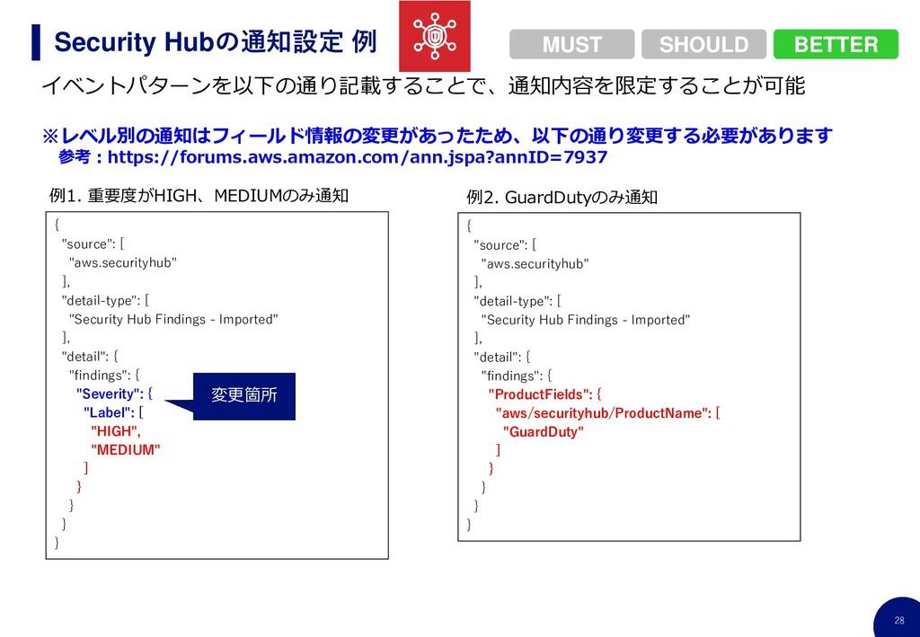 28 Security Hubの通知設定 例 イベントパターンを以下の通り記載することで、通知...
