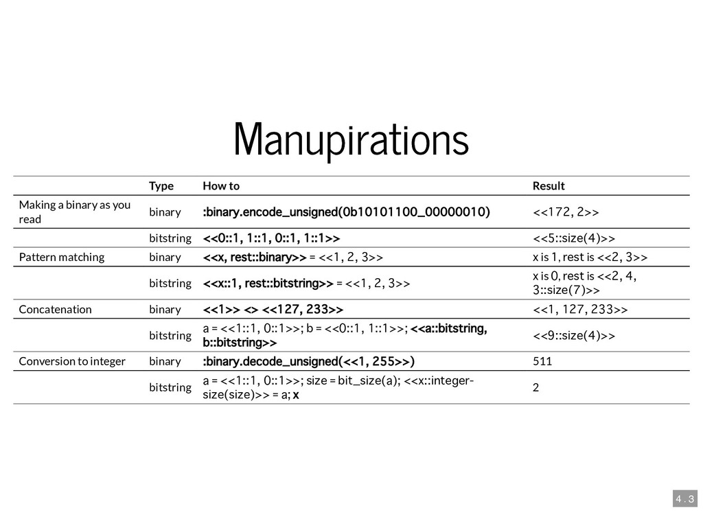 Manupirations Manupirations Type How to Result ...