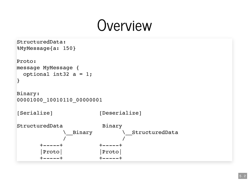 Overview Overview StructuredData: %MyMessage{a:...