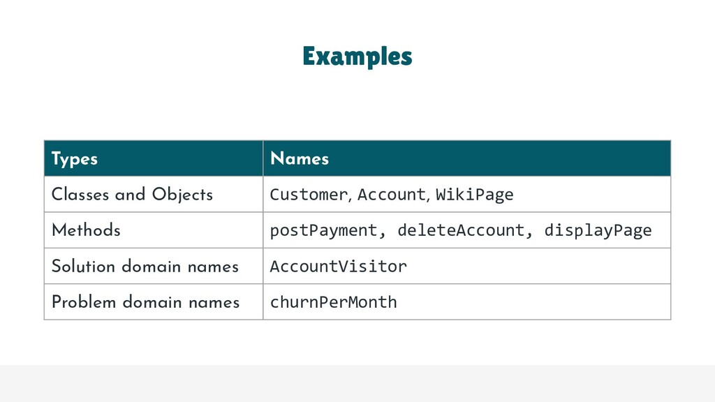 Examples Types Names Classes and Objects Custom...