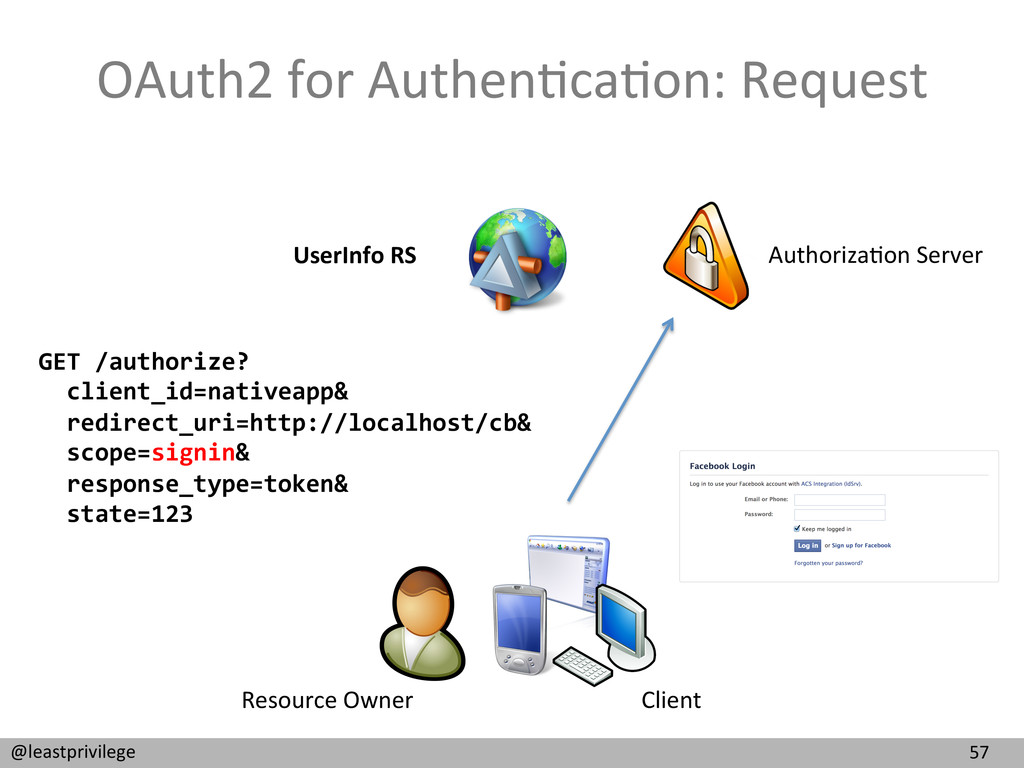 57  @leastprivilege  OAuth2 for Aut...
