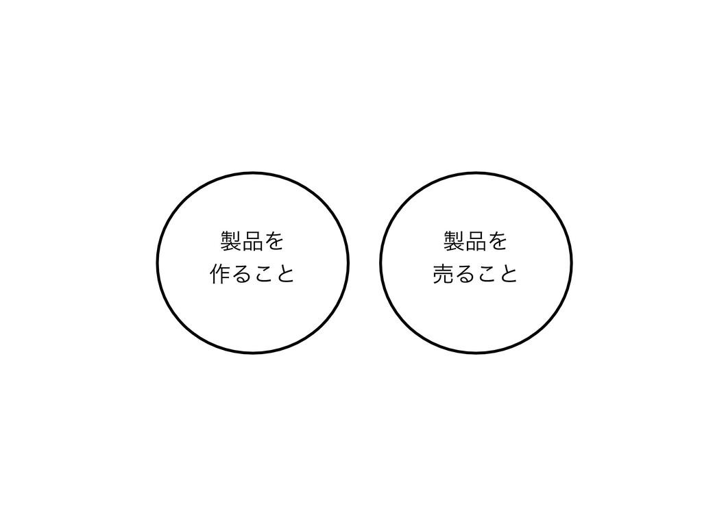 Λ ࡞Δ͜ͱ Λ ചΔ͜ͱ