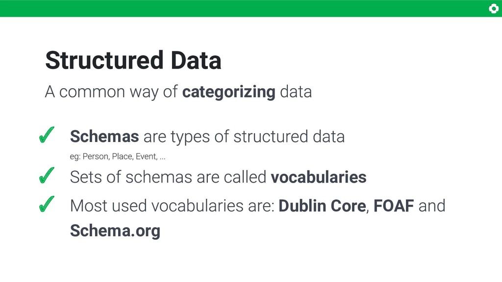 Structured Data ✓ Schemas ✓ vocabularies ✓ Dubl...