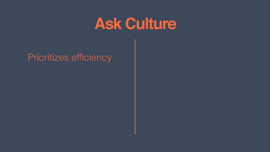 Ask Culture Prioritizes efficiency