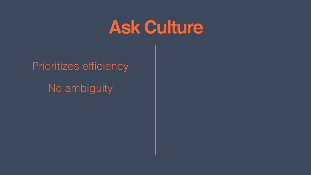 Ask Culture Prioritizes efficiency No ambiguity
