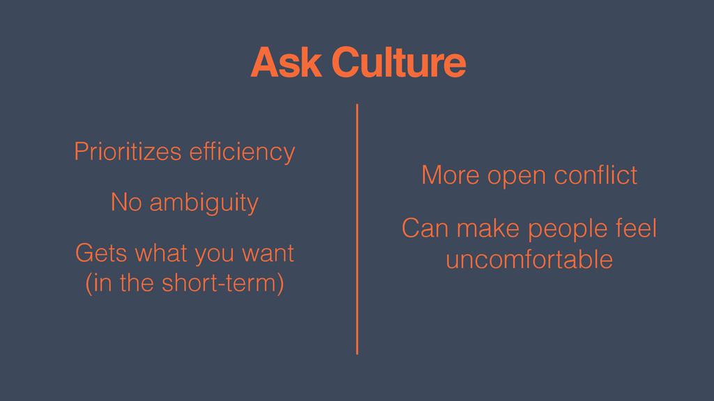 Ask Culture Prioritizes efficiency No ambiguity ...