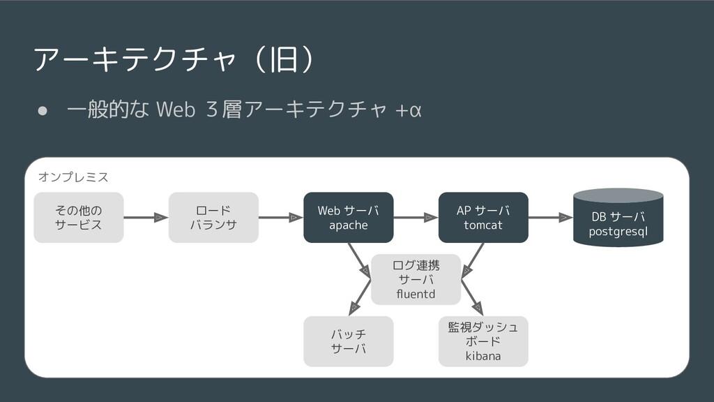 アーキテクチャ(旧) ● 一般的な Web 3層アーキテクチャ +α オンプレミス その他の ...