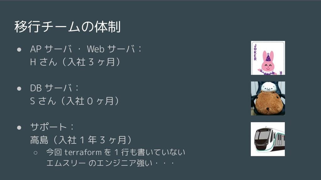 移行チームの体制 ● AP サーバ ・ Web サーバ: H さん(入社 3 ヶ月) ● DB...