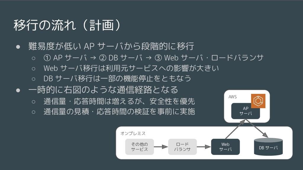 移行の流れ(計画) ● 難易度が低い AP サーバから段階的に移行 ○ ① AP サーバ → ...