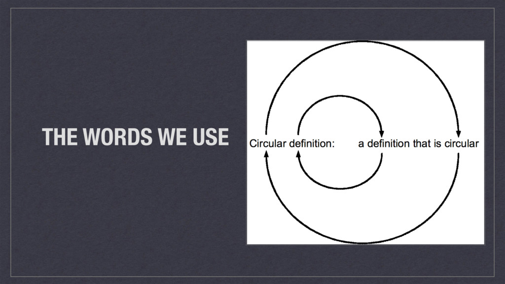 THE WORDS WE USE