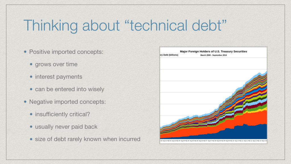 """Thinking about """"technical debt"""" Positive import..."""