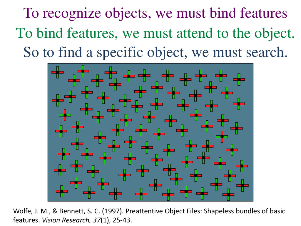 To recognize objects, we must bind features To ...