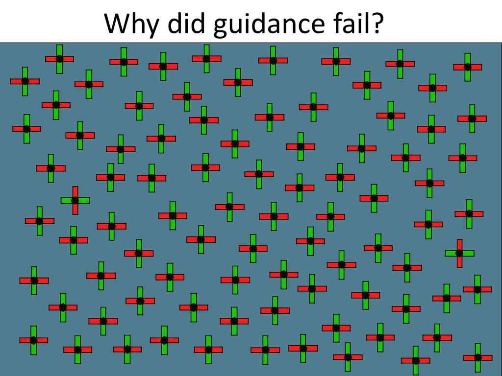 Why did guidance fail?