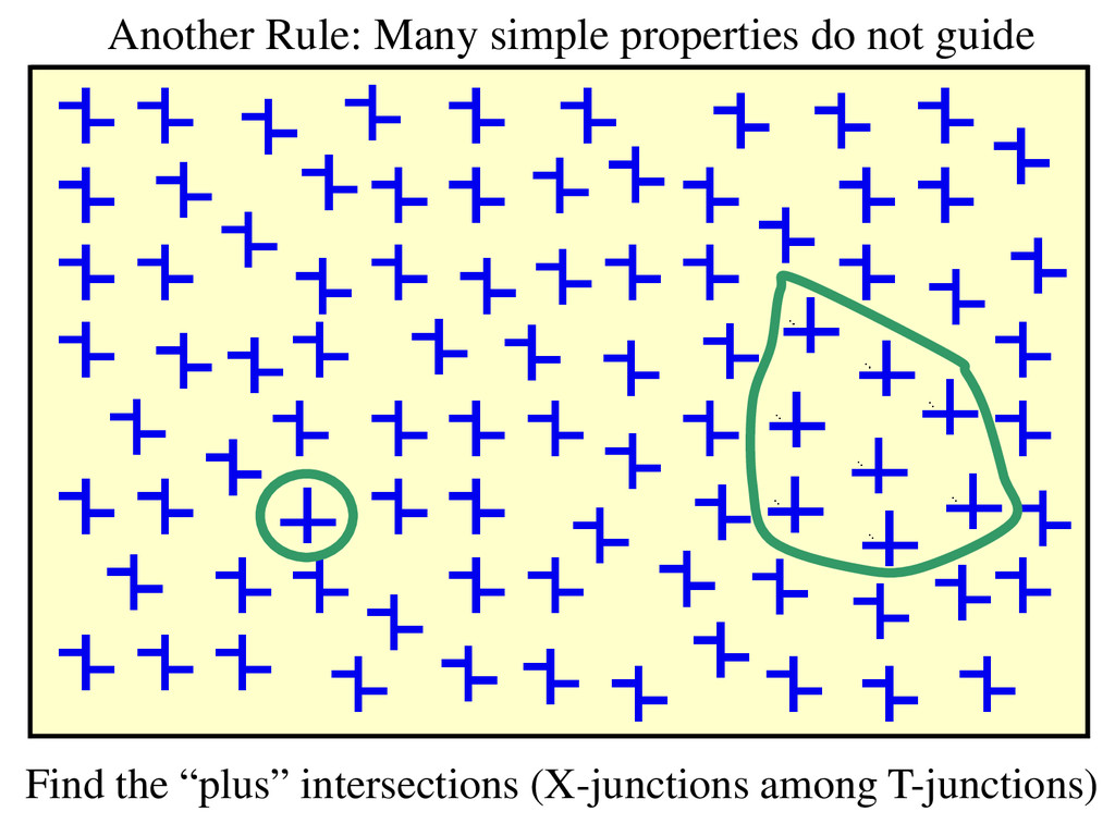 Another Rule: Many simple properties do not gui...
